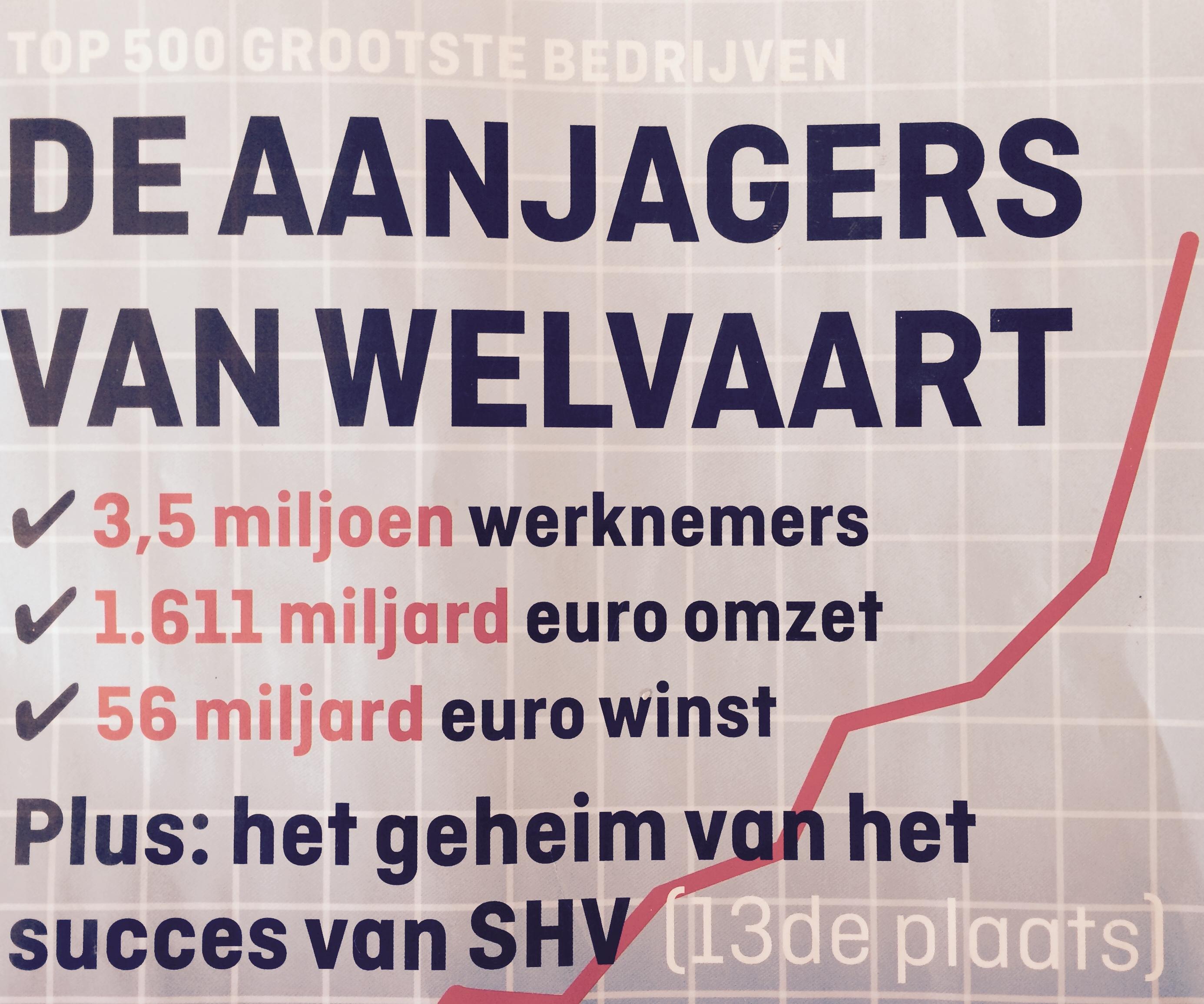 Top 500 Grootste Bedrijven van Nederland (Bron: Elsevier)
